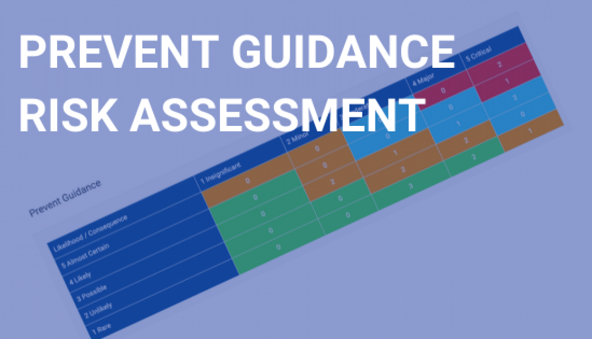 prevent guidance risk assessment